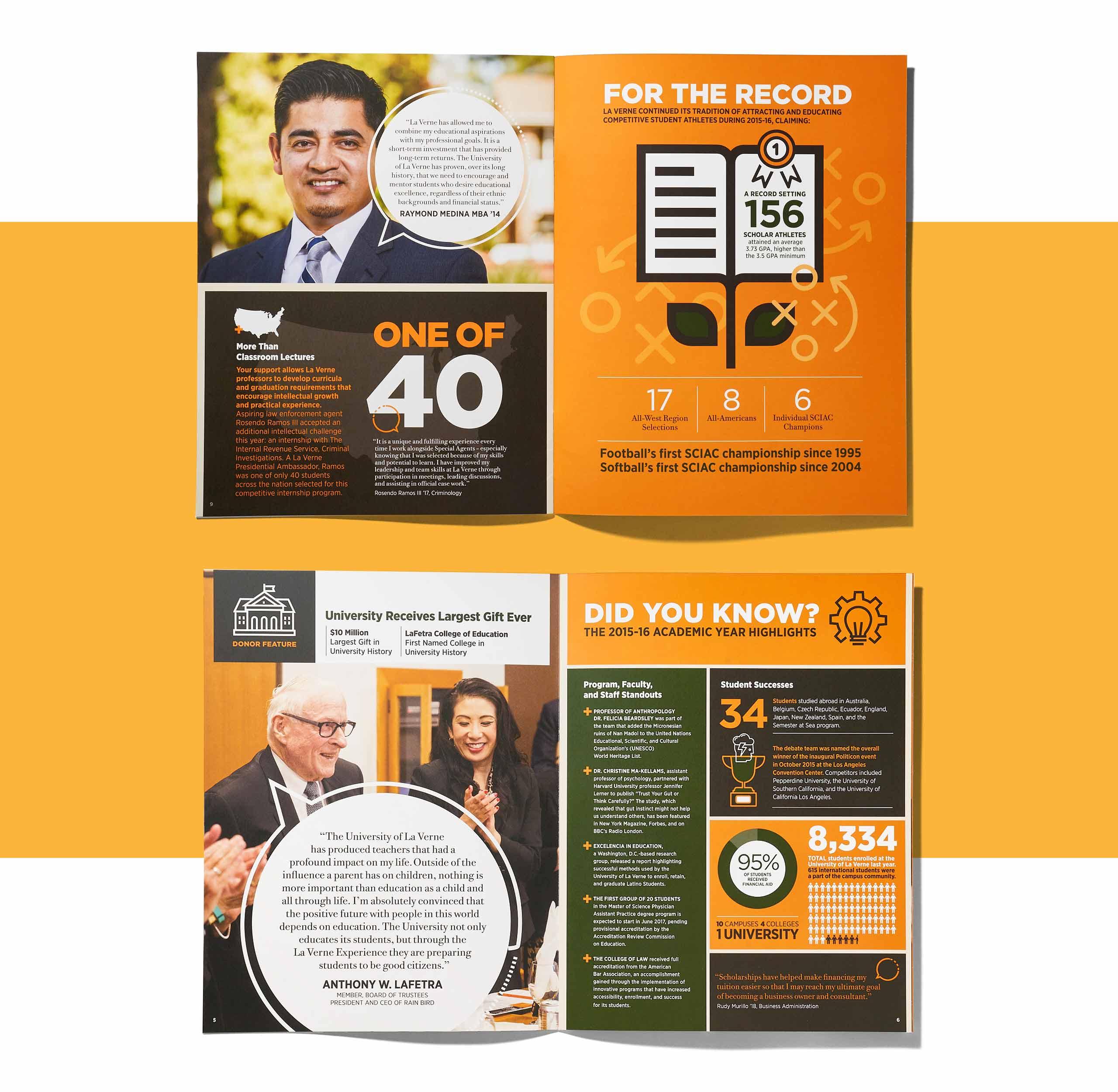 University of La Verne Infographic Spreads