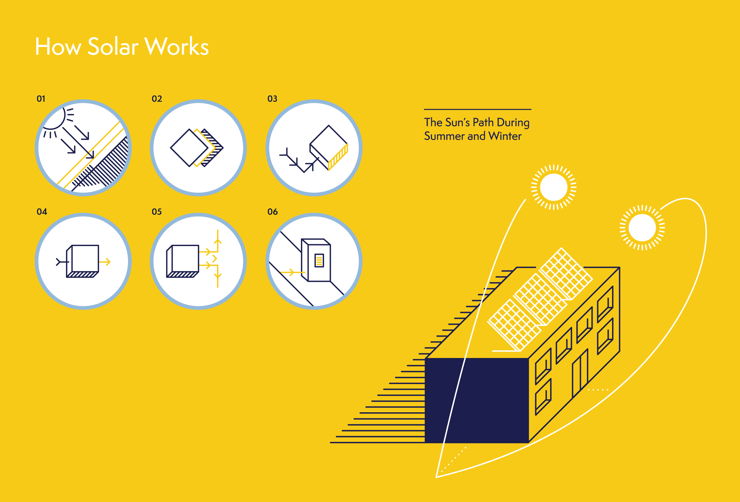 Solar Infographics